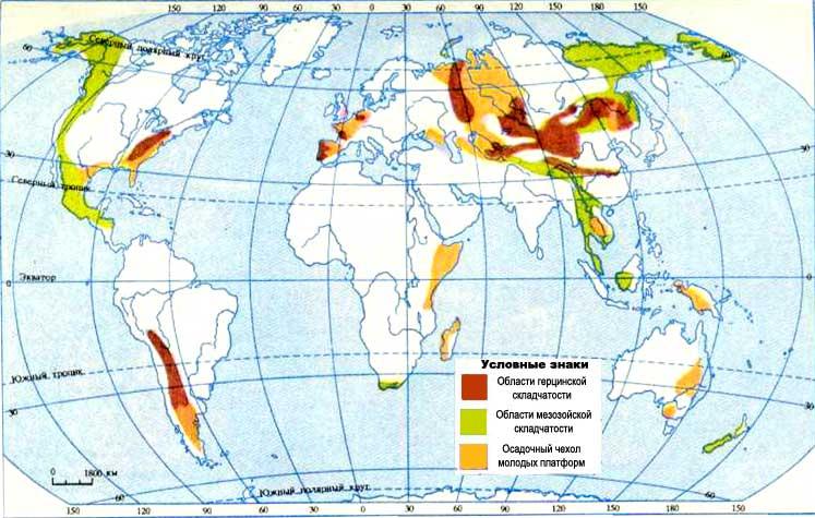 Области герцинской и мезозойской складчатостей